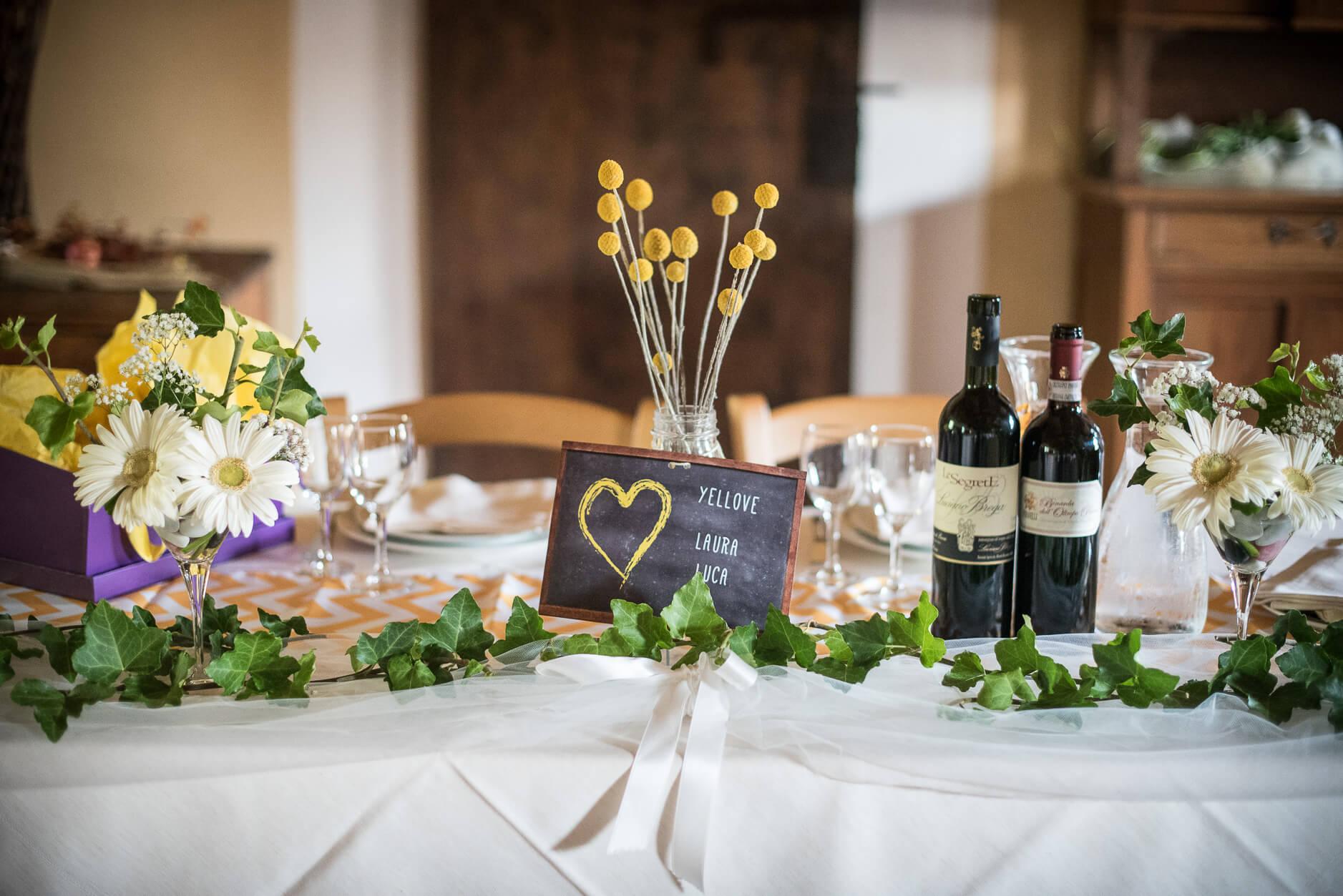 Matrimonio Tema Grecia : Tema del matrimonio quale scegliere ecco idee